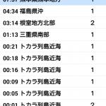 地震前兆 No.73538