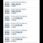 地震前兆 No.73942