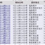 地震前兆 No.74350