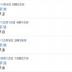 地震前兆 No.74524