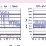 地震前兆 No.82206