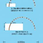 地震前兆 No.82970