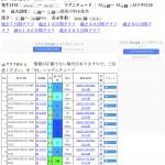 地震前兆 No.86256