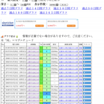 地震前兆 No.94254