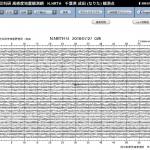 地震前兆 No.96234