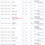 地震前兆 No.107753