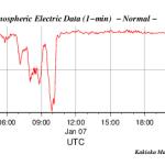 地震前兆 No.108010