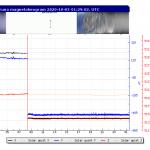 地震前兆 No.108772